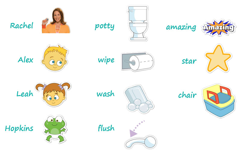 Potty Time Sticker Survey